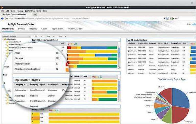arcsight enterprise security manager's dashboard showing top 10 alert targets