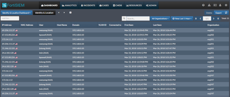 fortisiem's dashboard