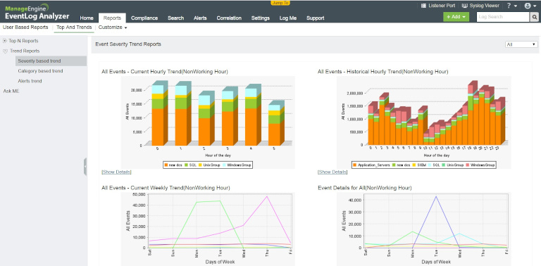 manageengine eventlog analyzer showing events trend by severity