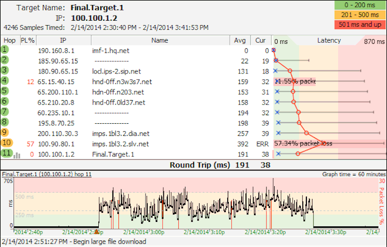 pingplotter showing latency by ip