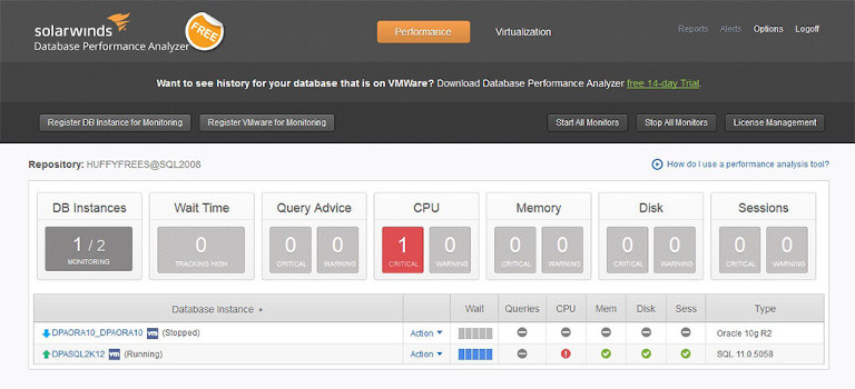 solarwinds database performance analyzer's performance dashboard