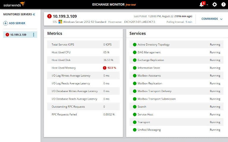 solarwinds exchange monitor showing metrics and service status