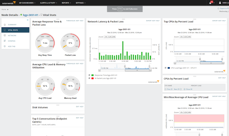 solarwinds network performance monitor showing network latency and packet loss