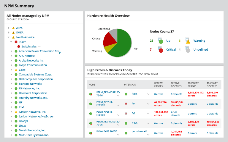 screenshot of solarwinds network performance monitor showing an overview of hardware health