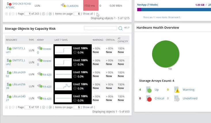 screenshot of solarwinds storage resource monitor showing an overview of hardware health