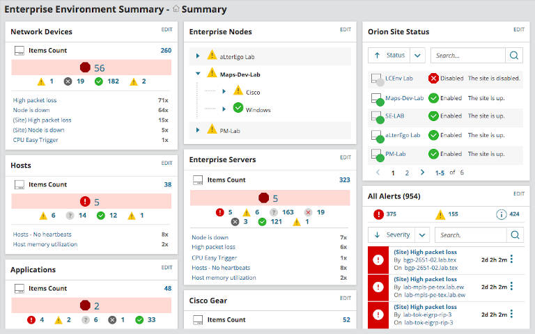 solarwinds voip and network quality manager showing a summary view of applications and servers