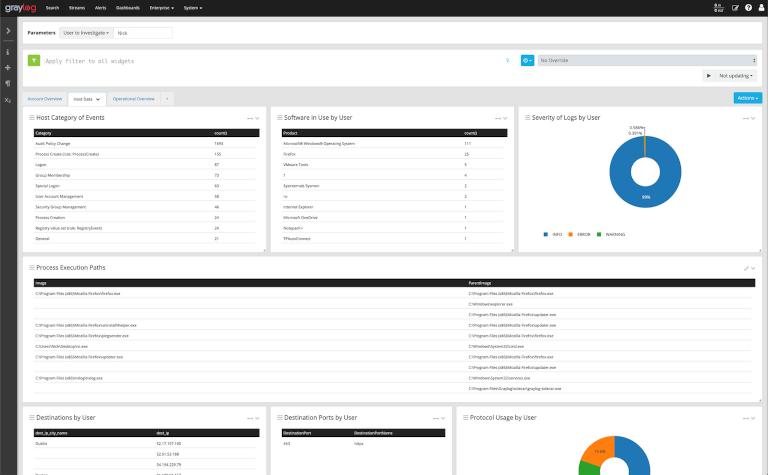 screenshot of graylog's dashboard
