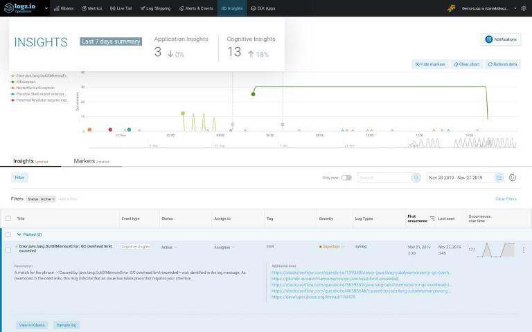 screenshot of logz.io's insights dashboard