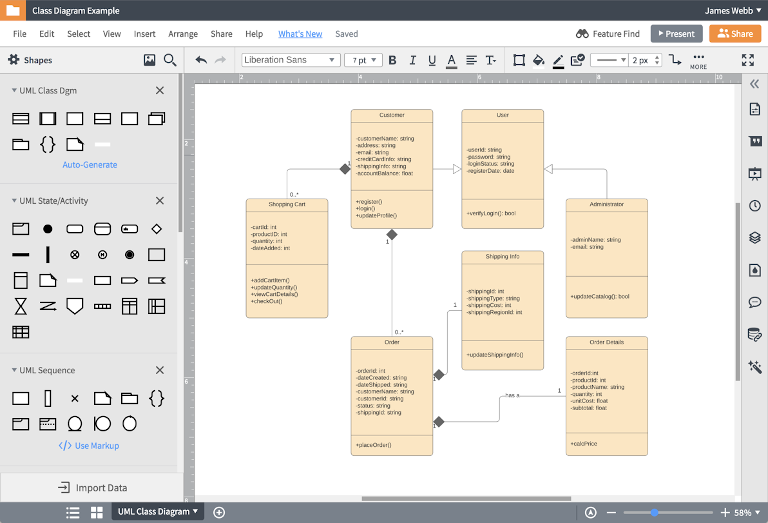 screenshot of lucidchart's class diagram example