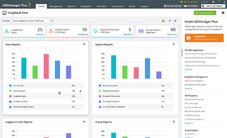 screenshot of manageengine admanager plus's dashboard