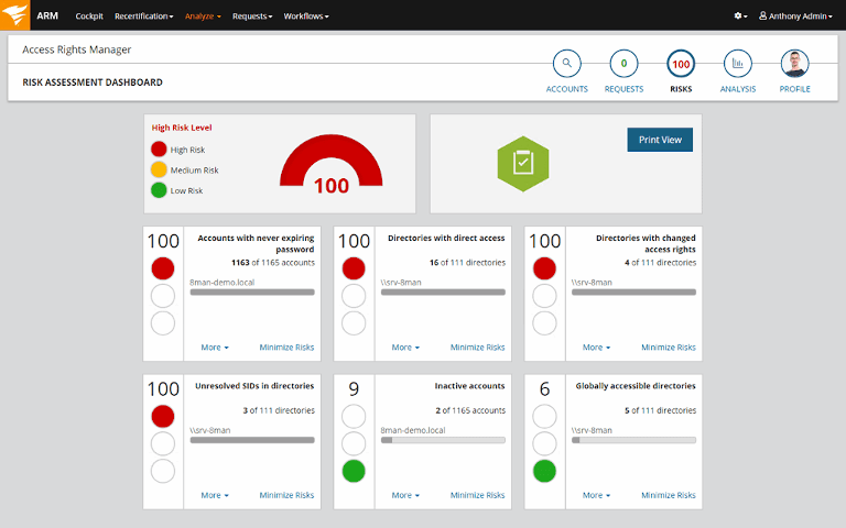 screenshot of solarwinds access rights manager's risk assessment dashboard