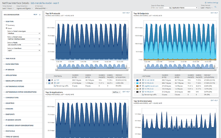 screenshot of solarwinds netflow traffic analyzer's netflow interface details report