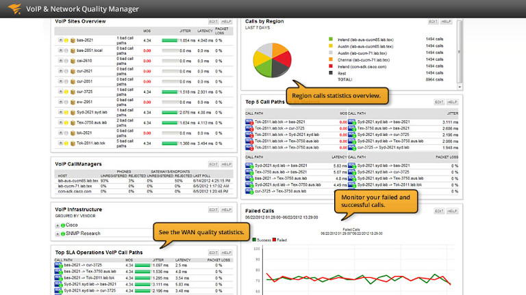 screenshot of solarwinds vnqm showing packet loss