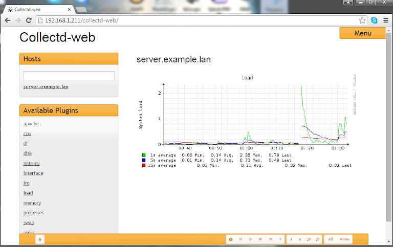 screenshot of collectd showing host details