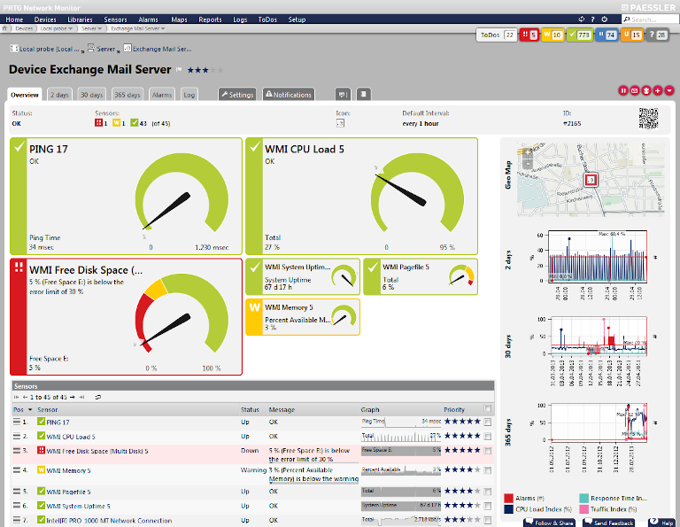 screenshot of prtg network monitor showing an overview of device exchange mail server