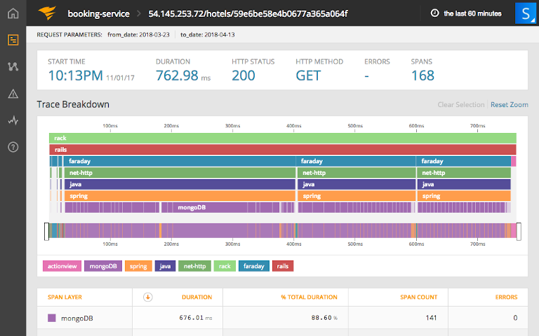 screenshot of solarwinds appoptics showing trace breakdown details