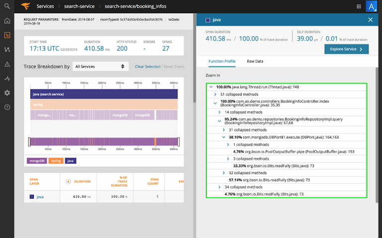 screenshot of solarwinds appoptics showing java application performance metrics