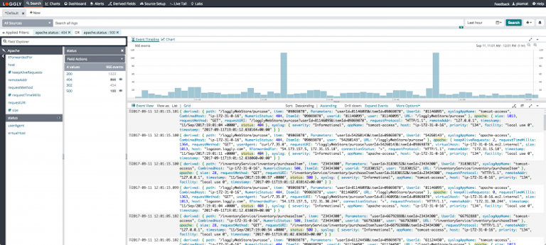 screenshot of solarwinds loggly showing logs from all sources