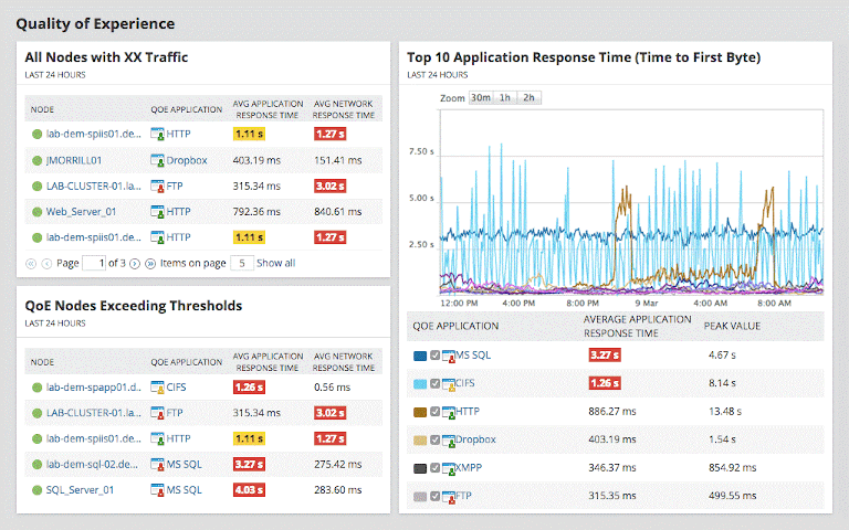 screenshot of solarwinds server and application monitor showing application response time