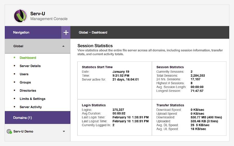 screenshot of solarwinds serv-u's session statistics report