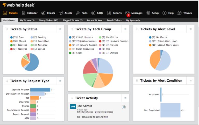 screenshot of solarwinds web help desk's dashboard showing tickets details