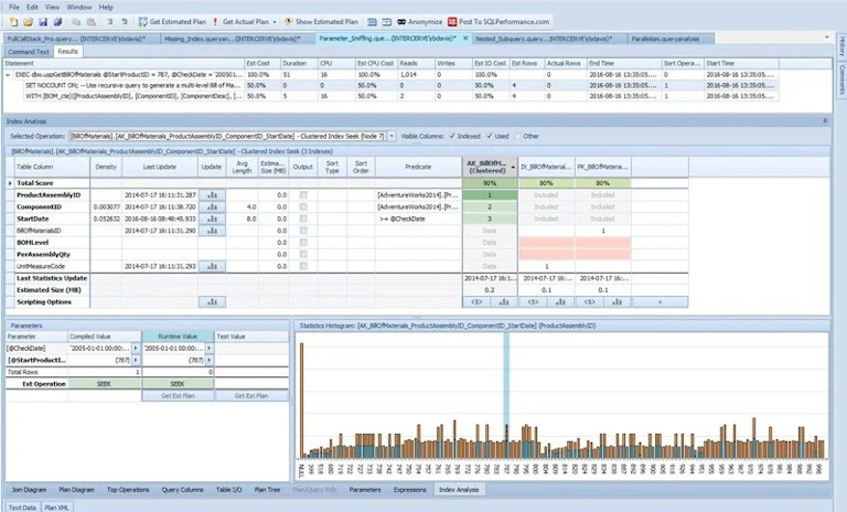 screenshot of sql sentry showing the performance of sql server