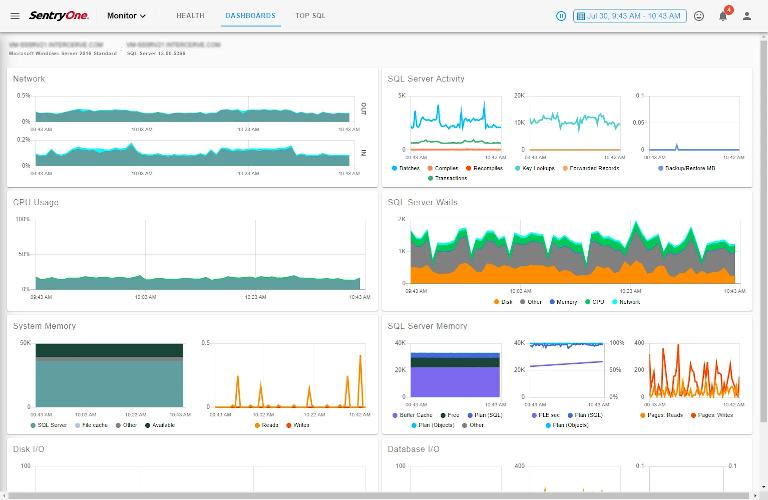 screenshot of sentryone's dashboard