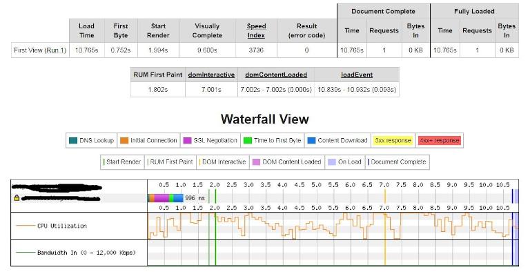 screenshot of webpagetest's website performance report