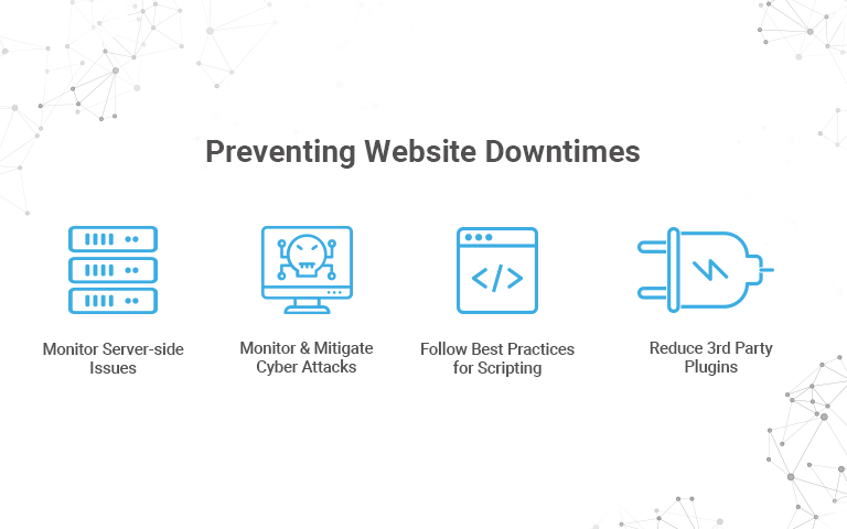 image depicting preventing website downtime