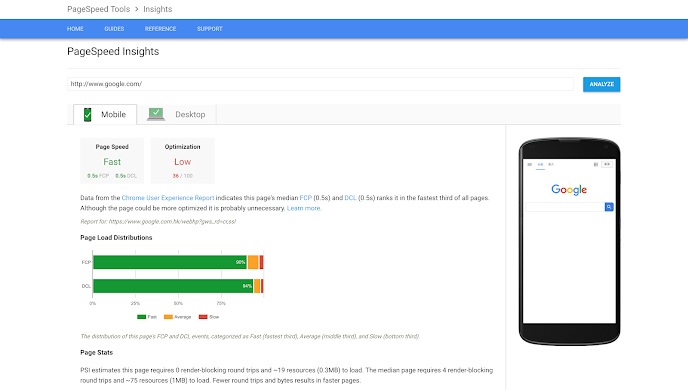 Website Monitoring—Google PageSpeed Insights