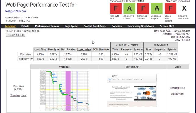 Website Monitoring—WebPageTest